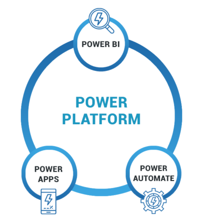 componenrti-power-platform1